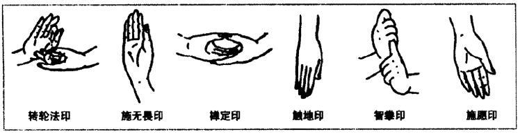 佛教常见的手印有哪些?