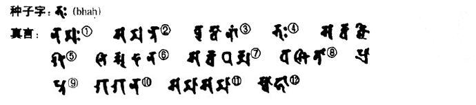释迦牟尼佛真言是什么,施什么手印?