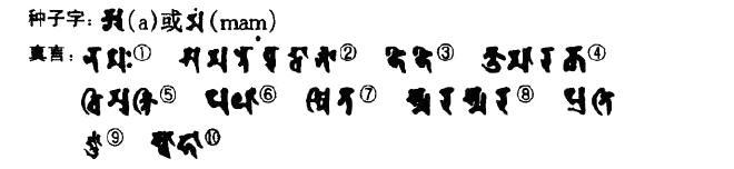 文殊菩萨真言是什么,施什么手印?