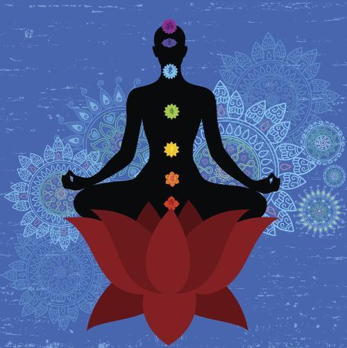 """""""瑜伽""""与密教有什么关系?"""